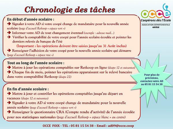 Chronologie RETKOOP.jpg
