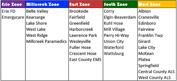 Radio Zones.png