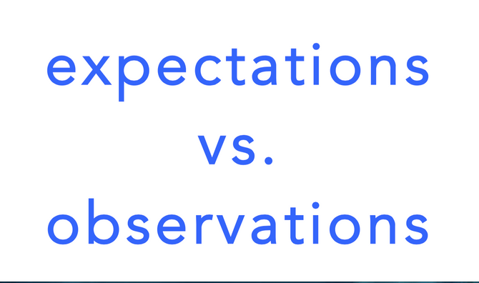 What Resonated This Week: Expectations vs. Observations