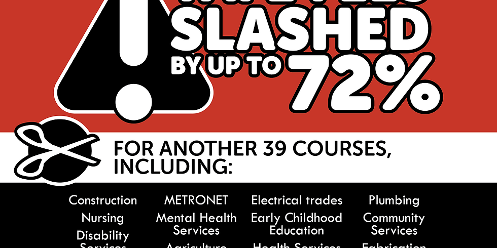 Earlier this week, we announced that we're slashing fees for another 39 TAFE courses by at least half, with some discoun