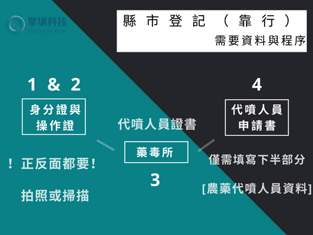 HOW | 靠行&保險與空域申請流程
