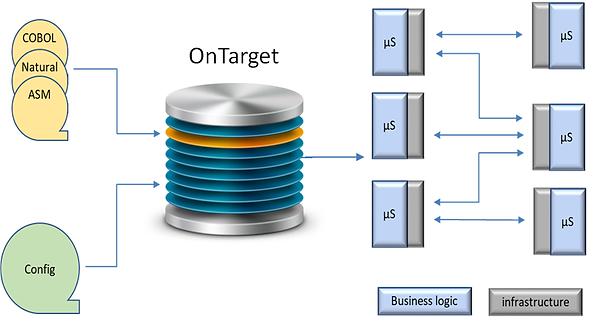 Microservice diagram.png