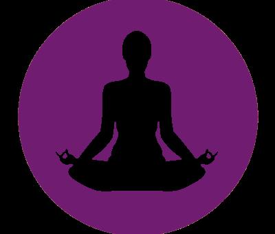 Meditation - The basics