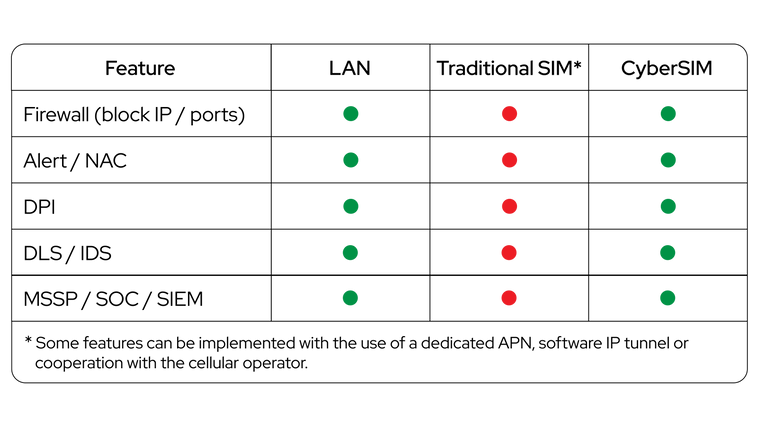 comparision table(closed)-01.png