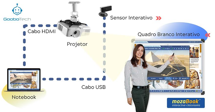 Instalação Sensor GOBTECH (3).png