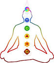 Manifesting Through Chakra Alignment