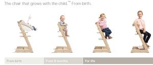 Cadeira Tripp Trapp, idades e ergonomia