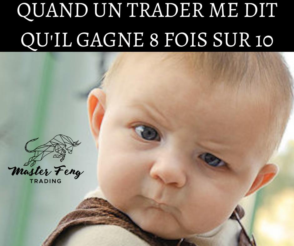 taux de reussite ratio risque profit perte gain trading trader trade