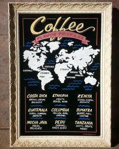 Coffee Flavor Profiles