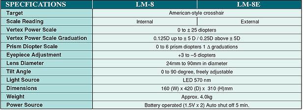 LM-8 Specs.jpg