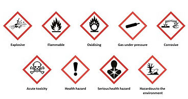 List of chemicals regulated by the toxic substances control act