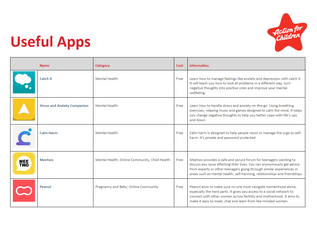 Useful Apps. Emotional Well being. Action for Children
