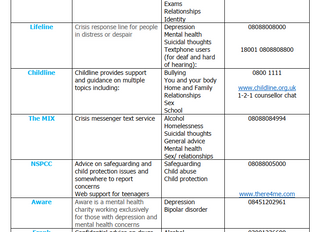 Helplines & Websites for Young People