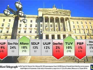 LT NI quarterly 'Tracker' Poll – Winter 2021