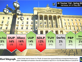 LT NI quarterly 'Tracker' Poll – Spring 2021