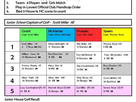 Golf – Junior House Golf Results