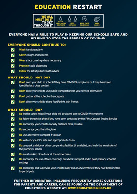 Annex D Do's and Don'ts Poster