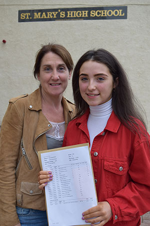 GCSE Results 2018 21