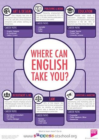 Careers in english.jpg
