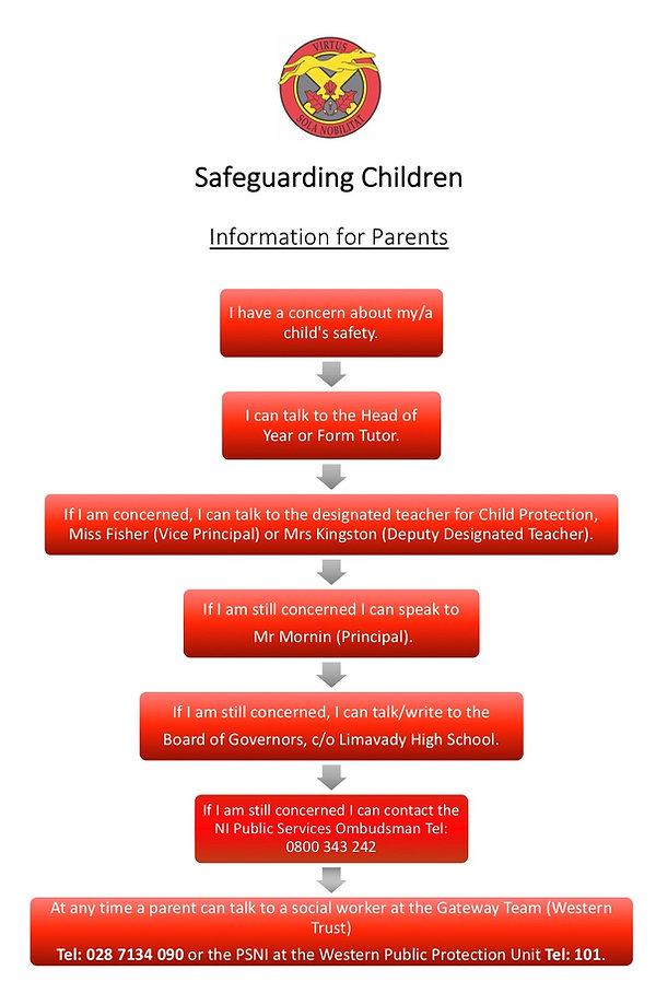 Safeguarding_Children.jpg
