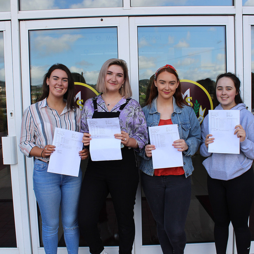 A Level Results 2019 app 1