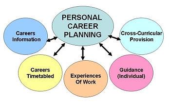 CareersPlanning.jpg