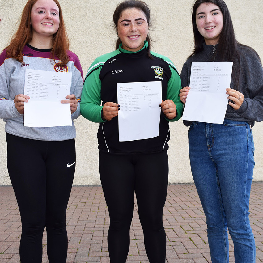 A Level Results 2019 app 19