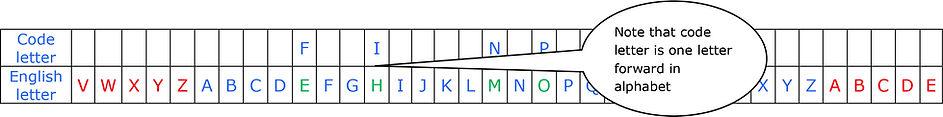 Type 3 - 2.jpg