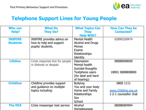 Telephone Support Lines for Young People