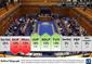 LT NI 'Tracker' poll – Summer 2021
