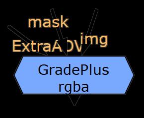 GradePlus