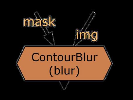 Experiments with Blinkscript | ContourBlur