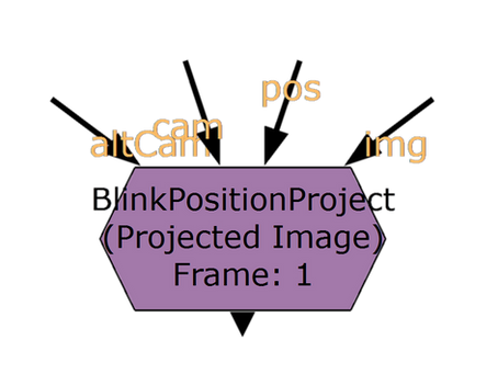 BlinkPositionProject