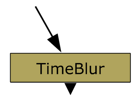 TimeBlur Tutorial | Subframes and Demos