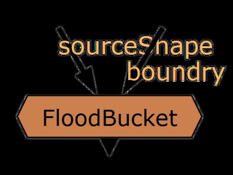 Experiments with BlinkScript | FloodBucket