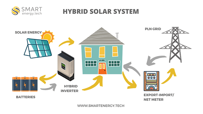 solar-panel-bali-guide-4.png
