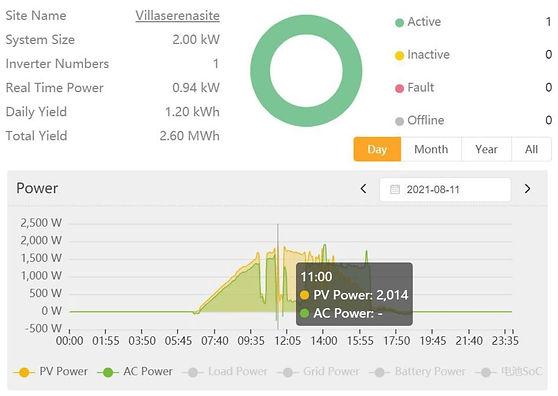 solar-panel-lombok-chart.jpg