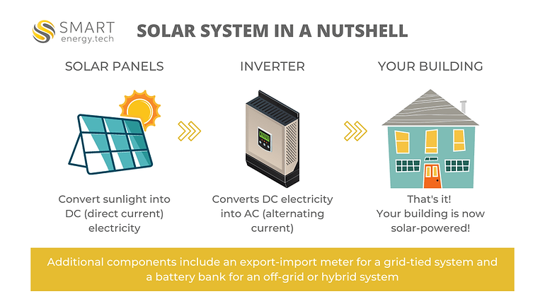 solar-panel-bali-guide-1.png