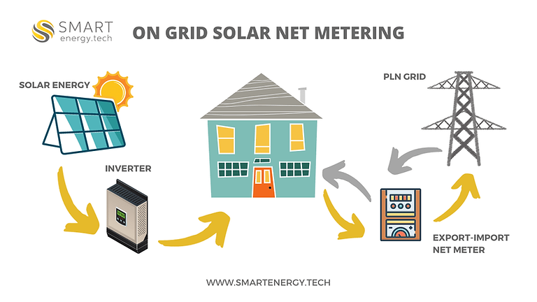 solar-panel-bali-guide-2.png