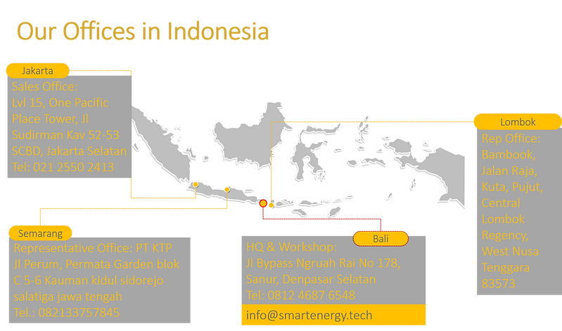 Indonesian offices Jan 2021.png