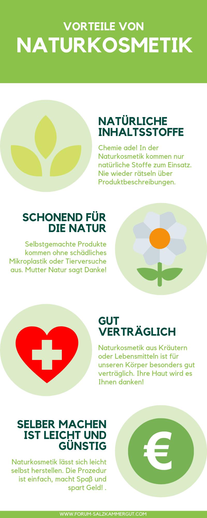 Infografik Naturkosmetik Vorteile