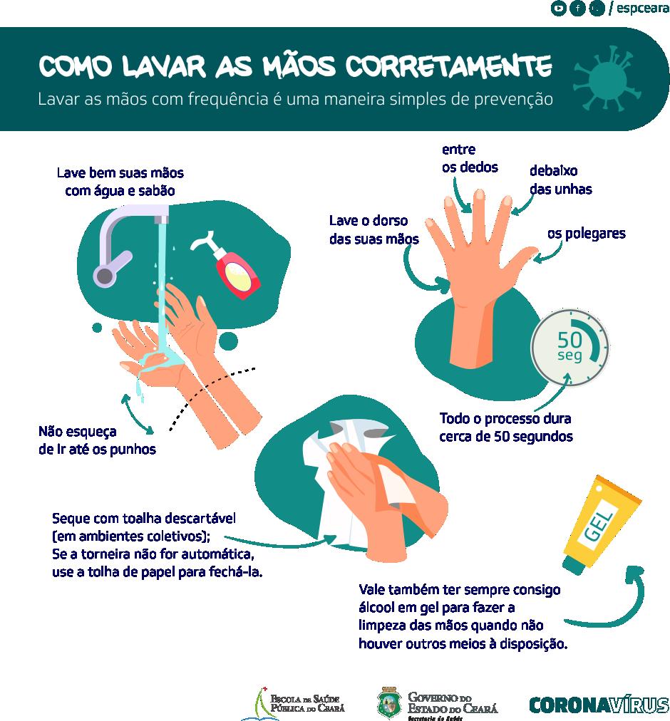 Lavar as mãos - Lente de Contato Dental em Belo Horizonte
