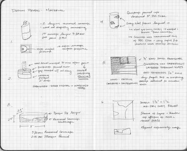 sketchbook 1 material tests.jpeg