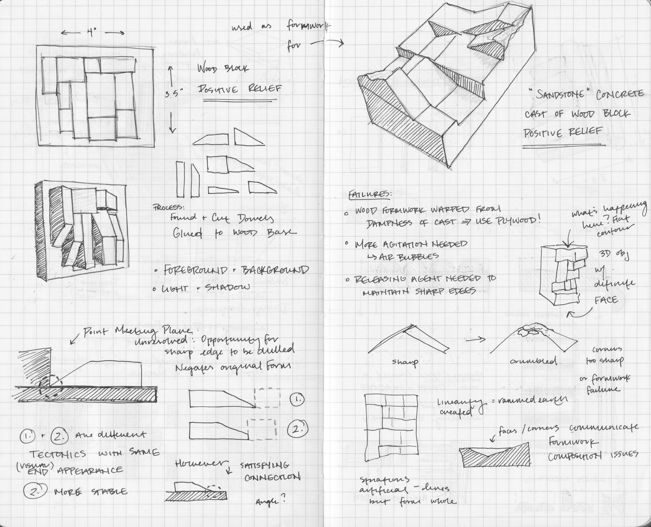 Thesis Sketchbook 2.jpeg