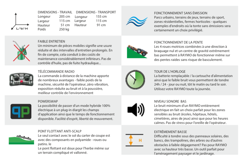 Ouvrir RAYMO_BROCHURE_FR2020_01.png