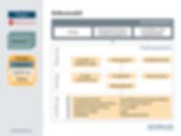 Tutorial Video Aufbau HERMES 5.1 Projektmanagement Methodenelemente Übersicht Rollenmodell Foundation Advanced