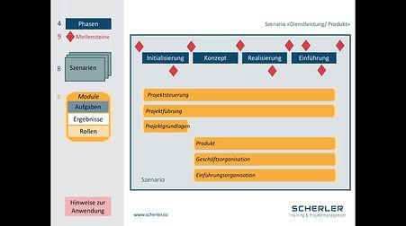 Tutorial Video Aufbau HERMES 5.1 Projektmanagement Methodenelemente Übersicht Foundation Advanced