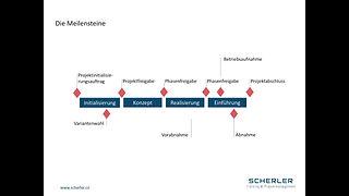 Tutorial zu den Phasen und Meilensteinen von HERMES 5.1 Projektmanagement Methode