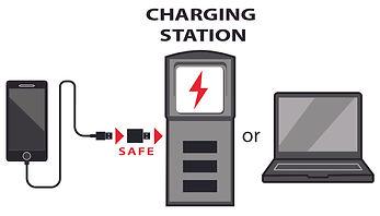 Data Blocker Installation charging stati