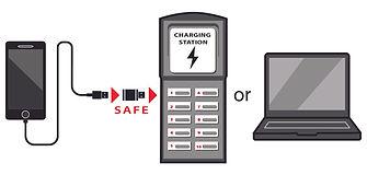 QC Data Blocker Installation charging st
